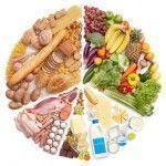 Dietas personalizadas. Alimentación equilibrada