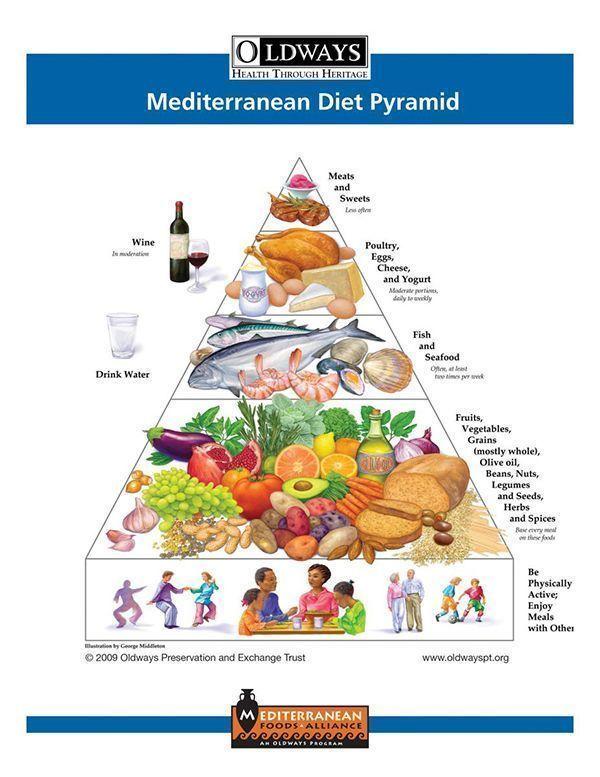 alimentos-dieta